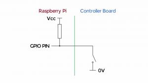GPIO input curcuit