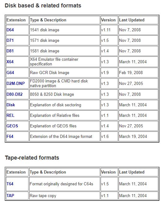 Commodore 64 emulator file types